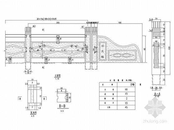 桥梁工程石栏杆设计图(10种)