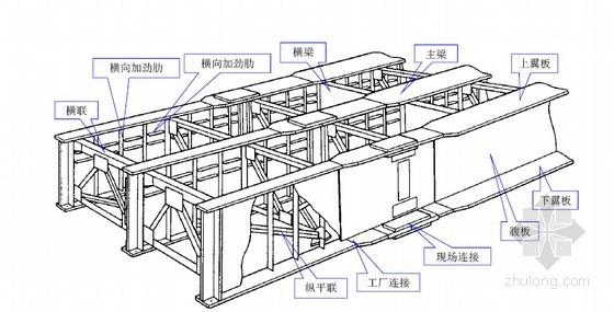 钢板梁桥的组成