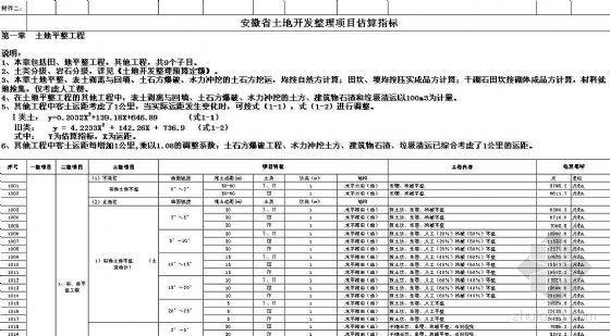 地方土地开发整理估算指标(河南、安徽、湖北)