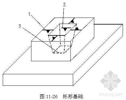 工业建筑施工测量(柱列轴线、预制构件、烟囱)