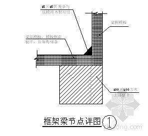 北京某工程清水混凝土施工方案(争创长城杯、鲁班奖)