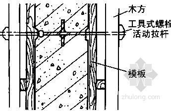 建筑工程地下防水详细施工做法(节点图)