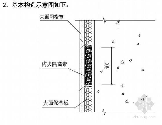 外墙保温防火隔离带施工技术(实施方案)