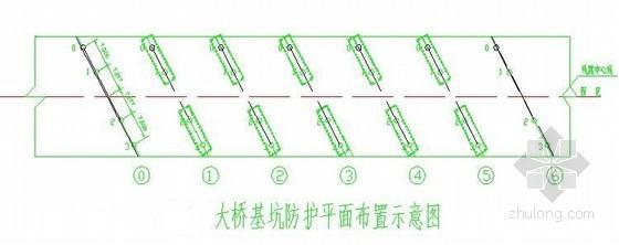 [河北]大桥工程墩柱施工方案(中建)