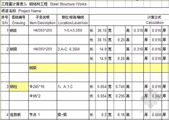 [全套]钢结构工程量计算表格(直接套用)