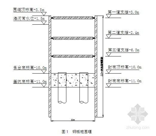 拉森钢板桩围堰在水中墩施工中的应用