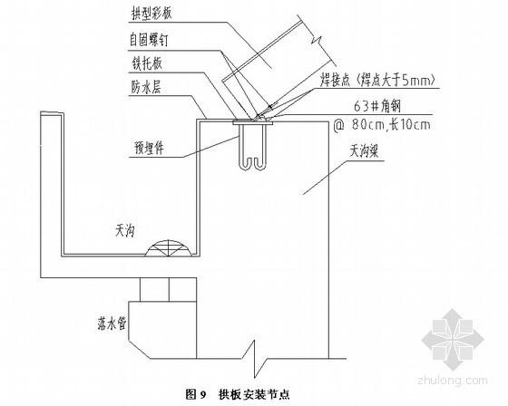彩钢板大棚施工工法(金属薄壁拱型屋盖)