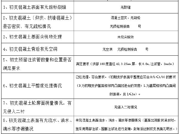隧道防水检查三张表格填写样式