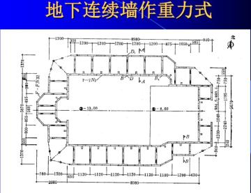 深基坑工程方案、施工图设计讲座(259页)