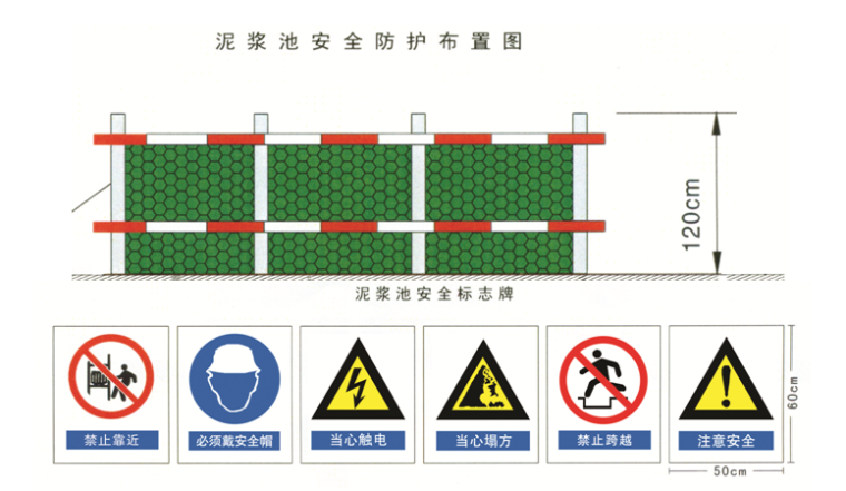 桥梁工程旋挖钻孔桩施工技术交底