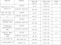 中海住宅施工图设计任务书