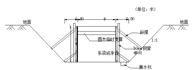 钢筋混凝土系杆拱施工组织设计(共11座桥72页)_3
