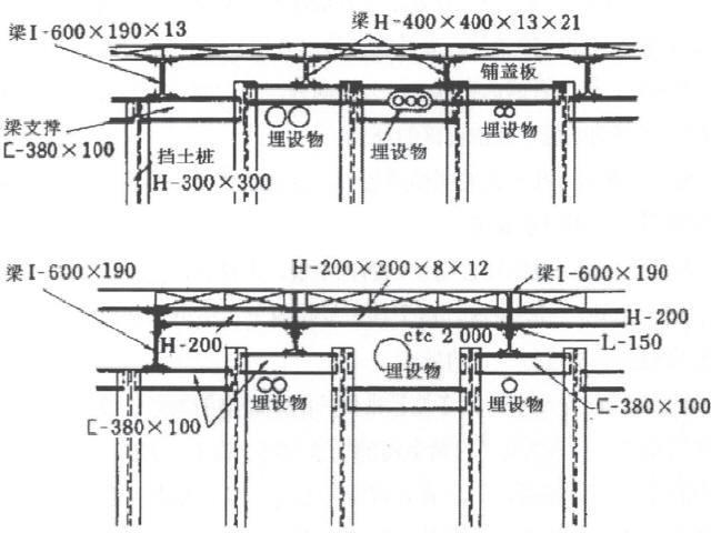[硕士]明盖结合装配式铺盖法地铁车站施工几个关键问题研究101页