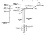 深厚淤泥基坑支护——灌注桩、拉森钢板桩等组合支护方案
