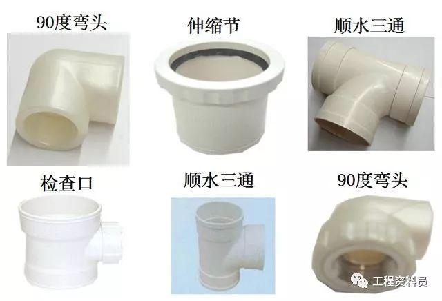 给排水工程中用到的16种管材_7