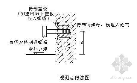 重庆某高速公路收费站及配套设施施工组织设计