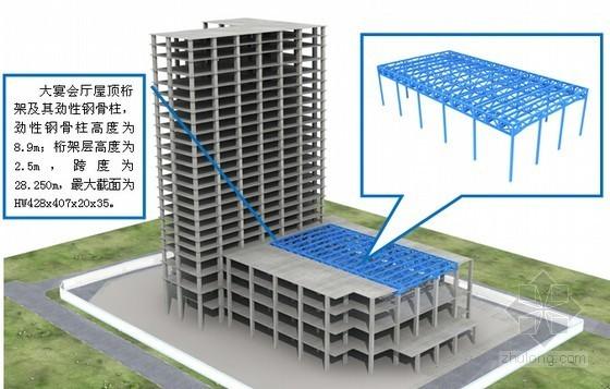 [福建]框剪结构酒店钢结构屋顶施工技术标(大量流程高清图)