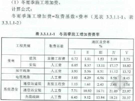 2013版电网工程建设预算编制与计算规定(90页)