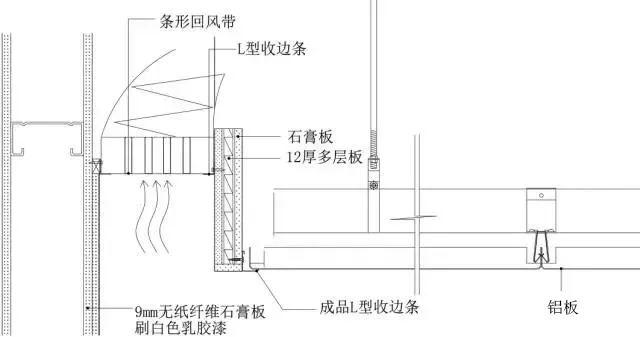 地面、吊顶、墙面工程三维节点做法施工工艺详解_14