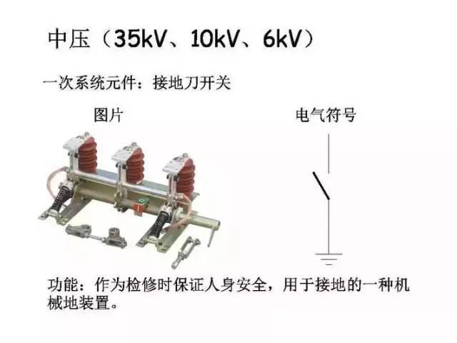 [详解]全面掌握低压配电系统全套电气元器件_5