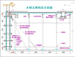 木模板施工关键工序作业指导书(2013版,图文详细)