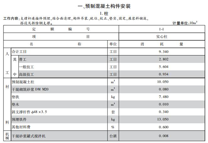 2016年10月装配式建筑工程消耗量定额(征求意见稿)_2
