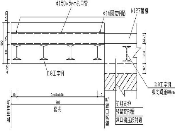 隧道施工技术方案