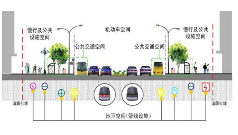 市政道路施工图纸识图讲解(101页)_3