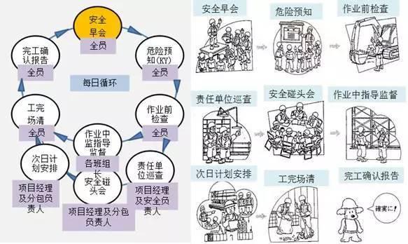 日本如何对待施工安全文明问题-----江西电厂坍塌事故有感。_3