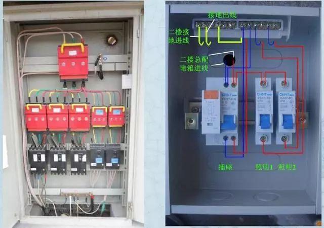 配电箱接线图讲解 配电箱系统图