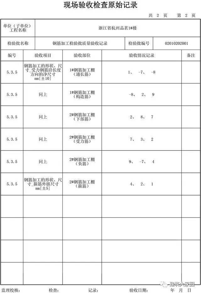 建筑工程资料填写讲解-钢筋加工(老资料员带你飞)_12
