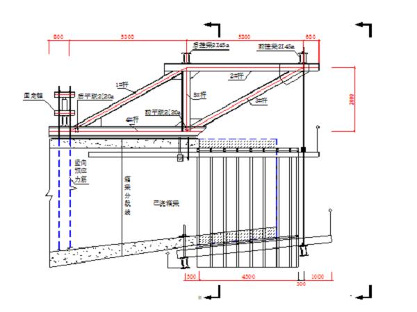 湾沟特大桥挂篮悬浇施工方案