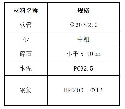 地基注浆加固方案word版(共14页)_2