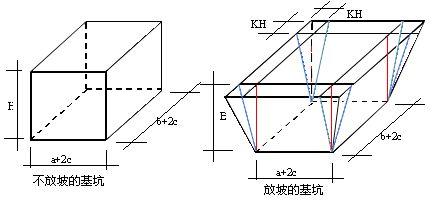 基坑的施工过程以及土方计算方法_10