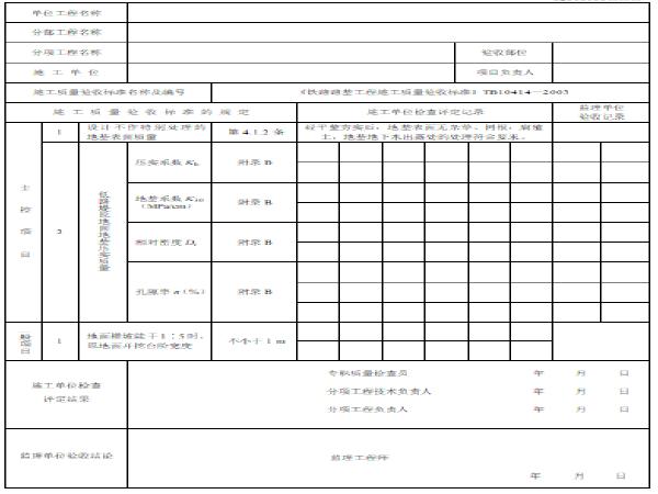 普速铁路路基工程检验批表格(52页)
