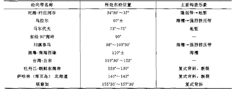 中国地质学(扩编版)扫描版_6