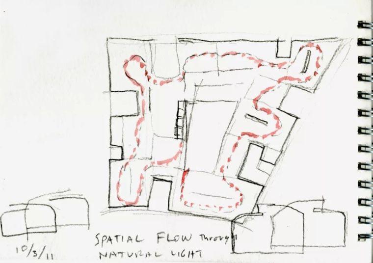斯蒂文·霍尔在中国的首个作品展,向我们摊开了他个人的手绘本_49