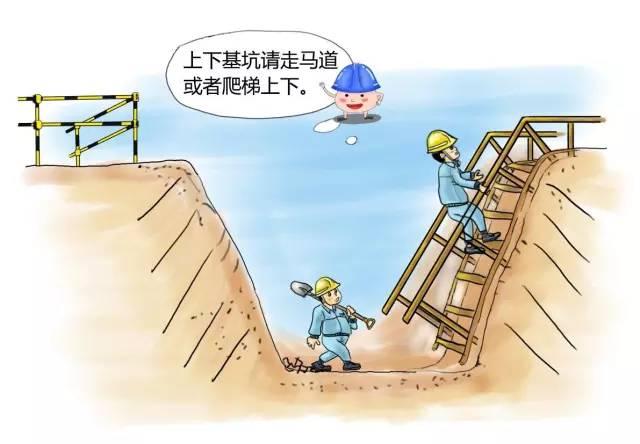《工程项目施工人员安全指导手册》转给每一位工程人!_16