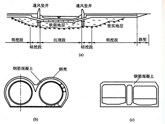 超全面隧道施工方法及施工工艺技术讲义841页PPT(附图丰富)_7