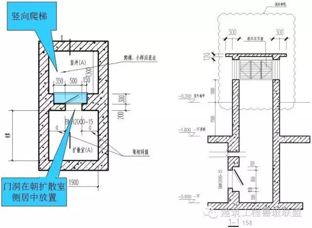 基于实例来看一看建筑人防是如何设计的_14