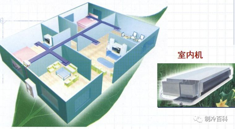 小型中央空调简析与系统优缺点对比