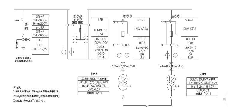 某酒店全套电气施工图CAD版本
