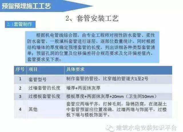 建筑电气预留预埋施工流程_2