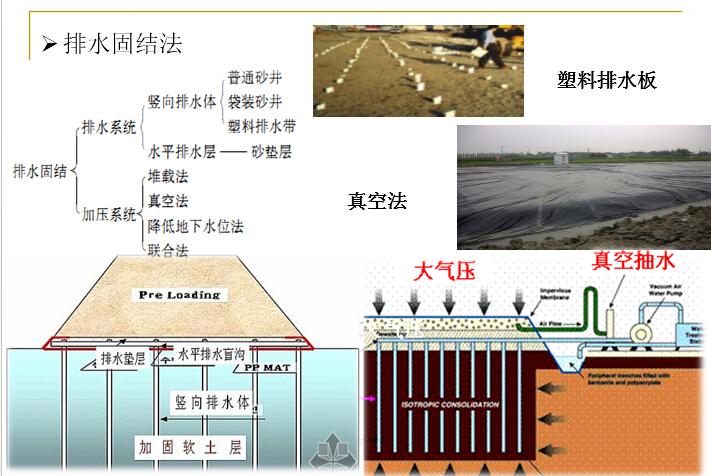 《城市轨道交通结构设计与施工》课程讲义479页PPT(隧道高架路基防水)_4