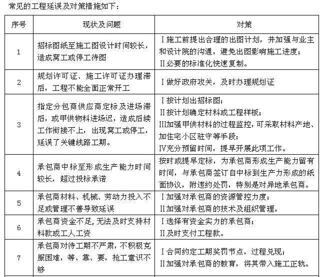 [赣州]住宅楼项目施工总承包管理实施规划(202页,图文丰富)_2