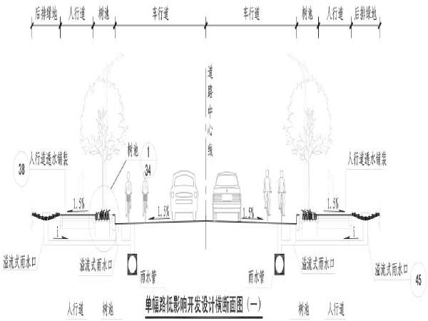 南宁海绵城市标准图集(试行)