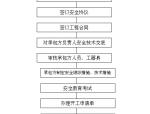 外包工程安全管理标准(附表格)