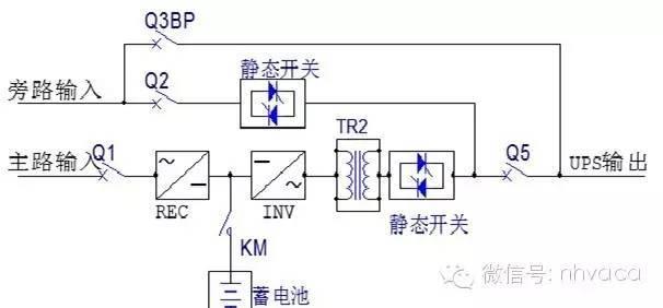 机房建设供配电系统建设_11