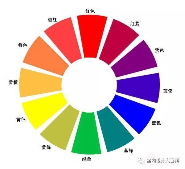 软装的九种基本配色