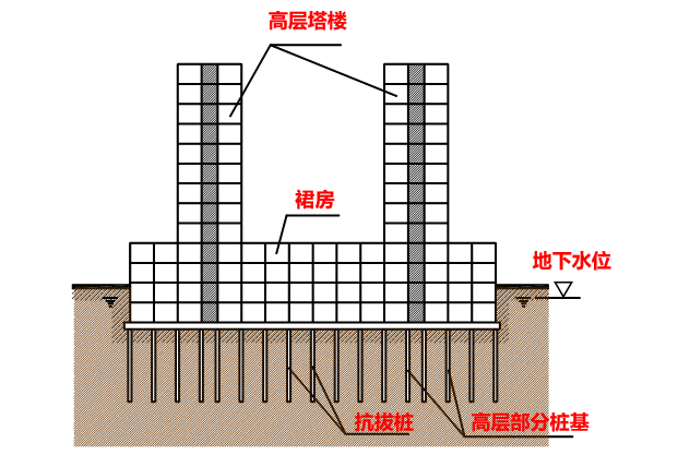 建筑结构施工图设计文件常见问题分析(PPT,129页)